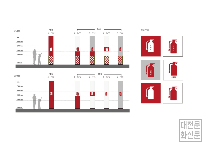 [크기변환]대전시,'건축물 안내표지 가이드라인'개발 보급_소화기 안내표지.jpg