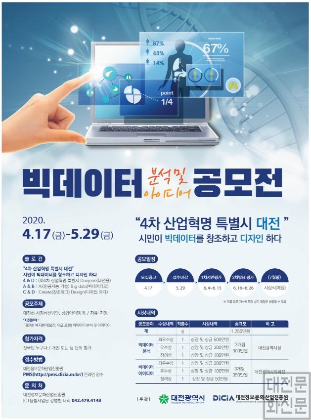 [크기변환]대전시, 2020 빅데이터 분석 및 아이디어 공모전_홍보포스터.jpg