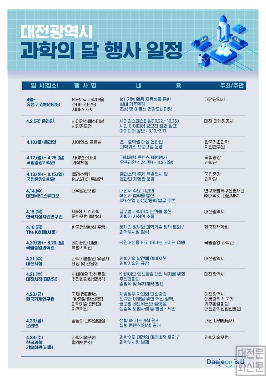 수정됨_과학도시'대전, 한중일 탄소중립 혁신 국제 컨퍼런스 개최.jpg